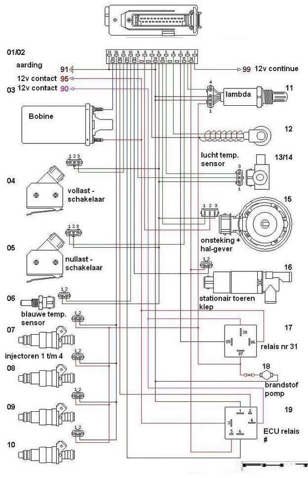 Download 2002 Ford F150 Xlt Fuse Box Diagram Wiring Diagram